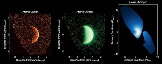 Πως ο Ήλιος έκλεψε το νερό και τον αέρα του Άρη