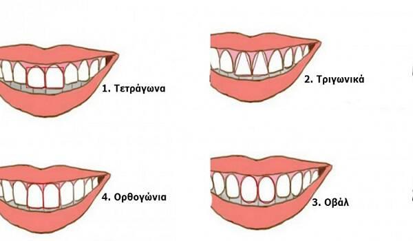 Τι λέει το σχήμα των δοντιών για την προσωπικότητά σου