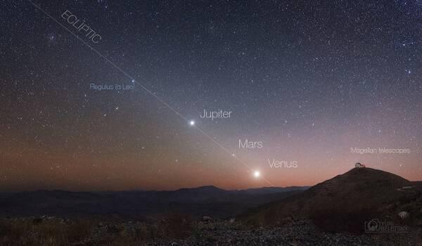 Σπάνια ευθυγράμμιση πλανητών την Τετάρτη 20 Ιανουαρίου!