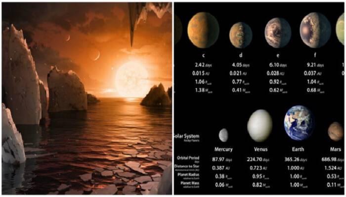 MEΓΑΛΗ ΑΝΑΚΑΛΥΨΗ: Η ΝASA βρήκε εφτά εξωπλανήτες με συνθήκες κατάλληλες για ζωή (ΦΩΤΟ και VIDEO)  Οι «εφτά» αδερφές της Γης που θεωρούνται ιδανικοί στόχοι για την αναζήτηση εξωγήινης ζωής!