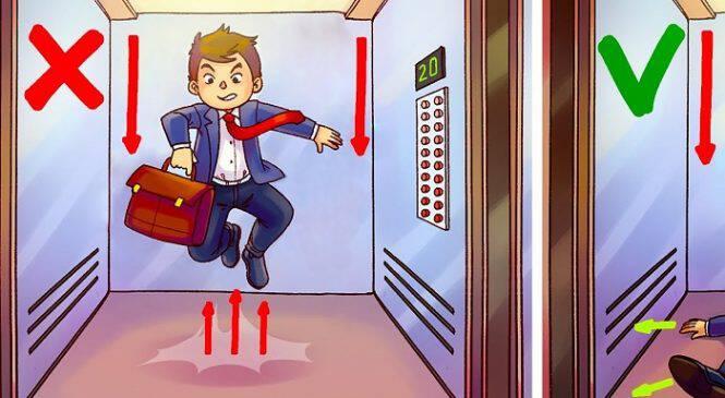 Τι πρέπει να κάνεις εάν σπάσει το συρματόσχοινο του ασανσέρ;(ΒΙΝΤΕΟ)