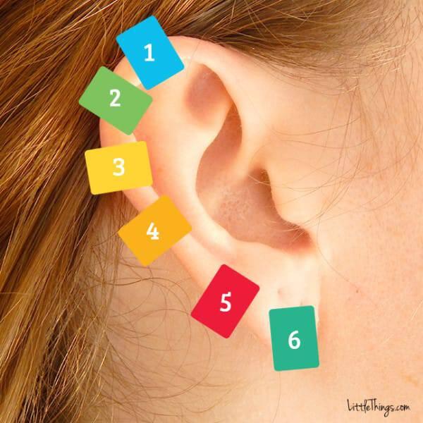 clothespin ear reflexology chart