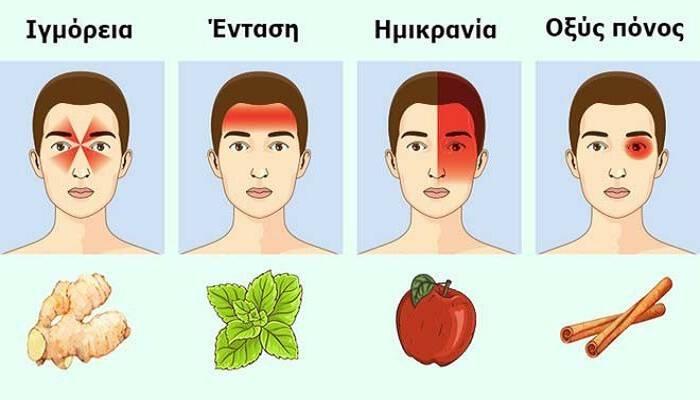 10 Υγιεινές Τροφές που θεραπεύουν τον Πονοκέφαλο ΧΩΡΙΣ να πάρετε Χάπια.