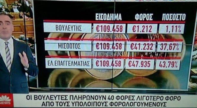Aπίστευτο: Οι βουλευτές πληρώνουν 40 φορές λιγότερο φόρο από τους πολίτες!