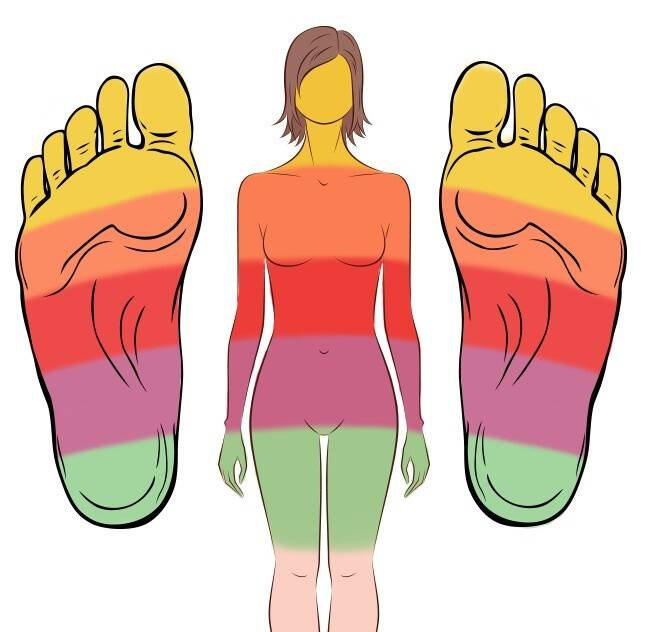 21 σημεία των ποδιών σας που μπορείτε να κάνετε μασάζ για να βελτιώσετε τη ζωή σας 2